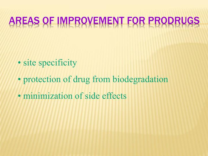 Areas of Improvement for Prodrugs