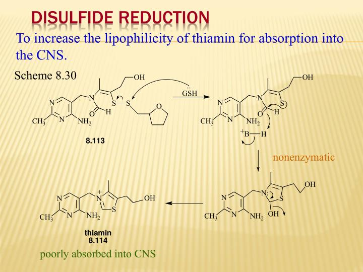 Disulfide Reduction