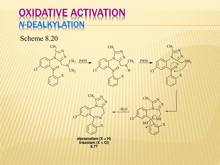 Oxidative Activation