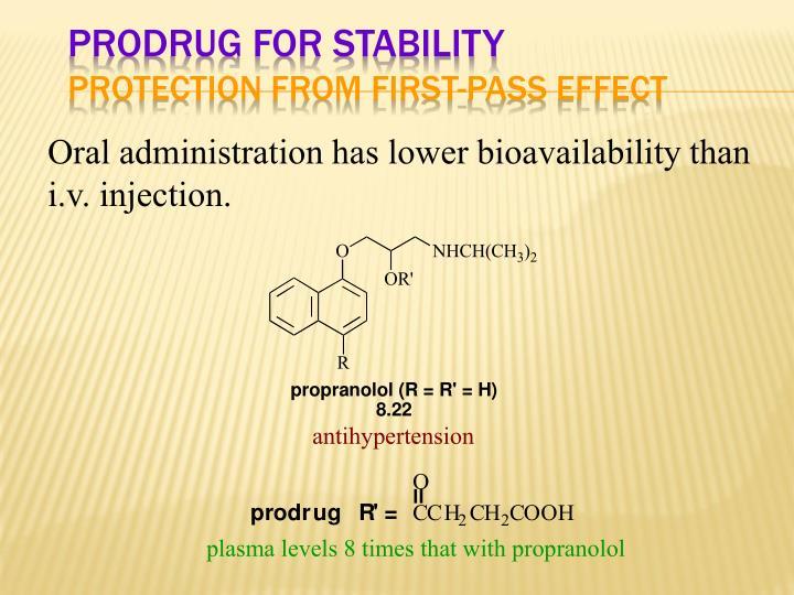 Prodrug for Stability