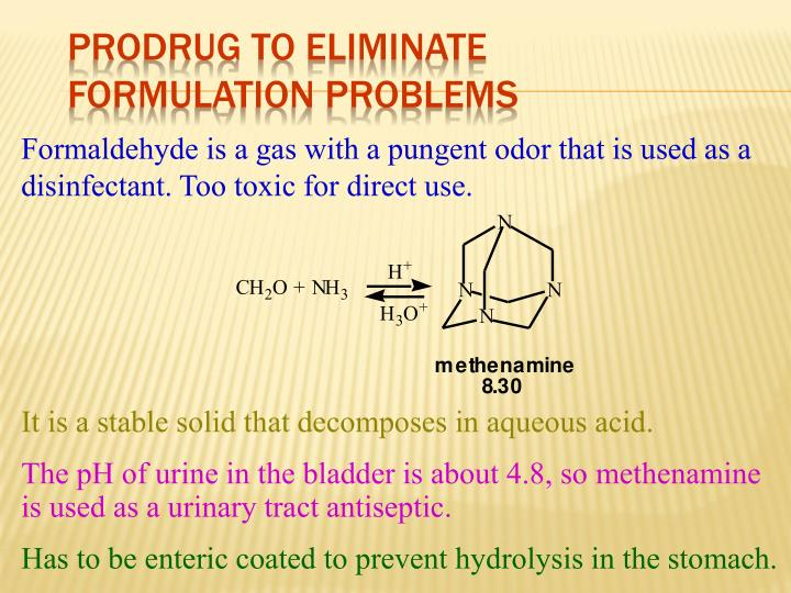 Prodrug to Eliminate Formulation Problems