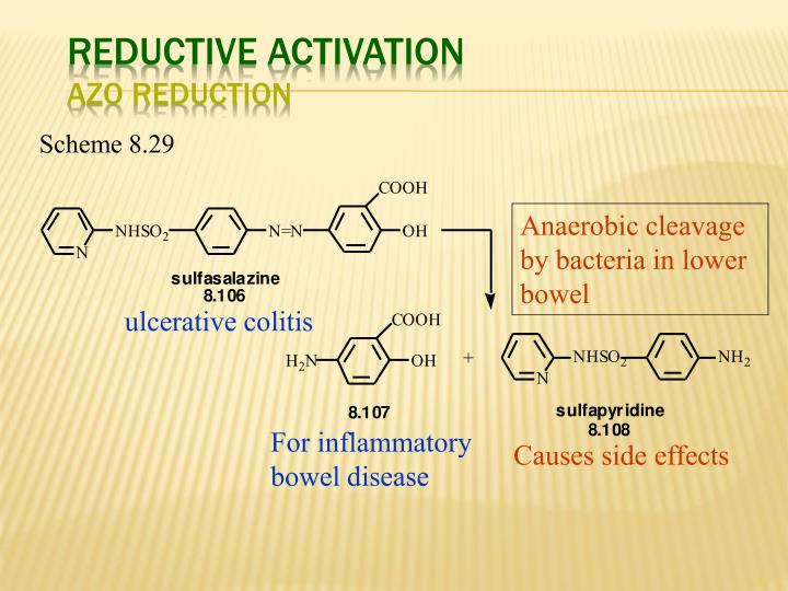 Reductive Activation