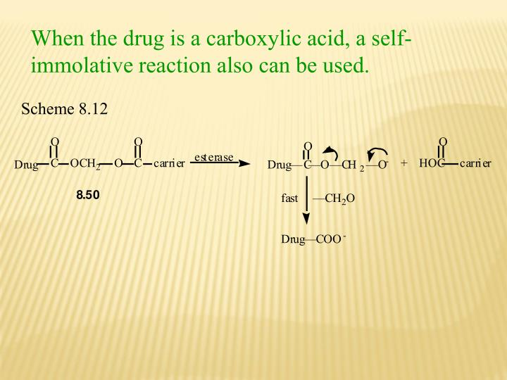 When the drug is a carboxylic acid, a self-immolative reaction also can be used.