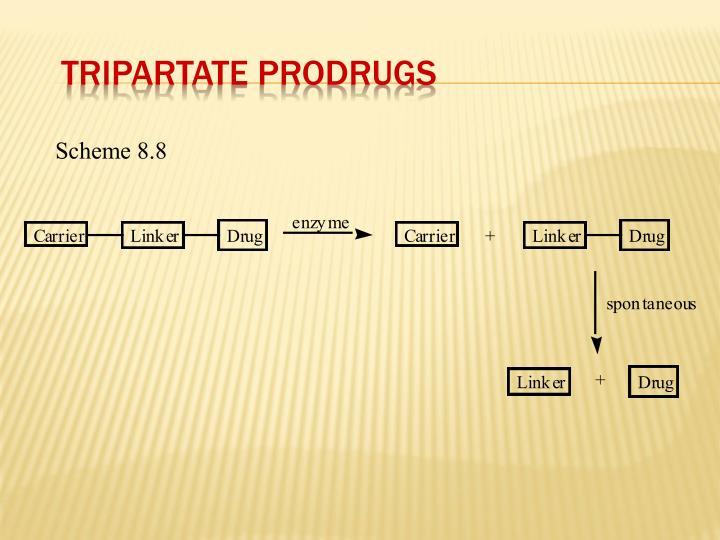 Tripartate Prodrugs
