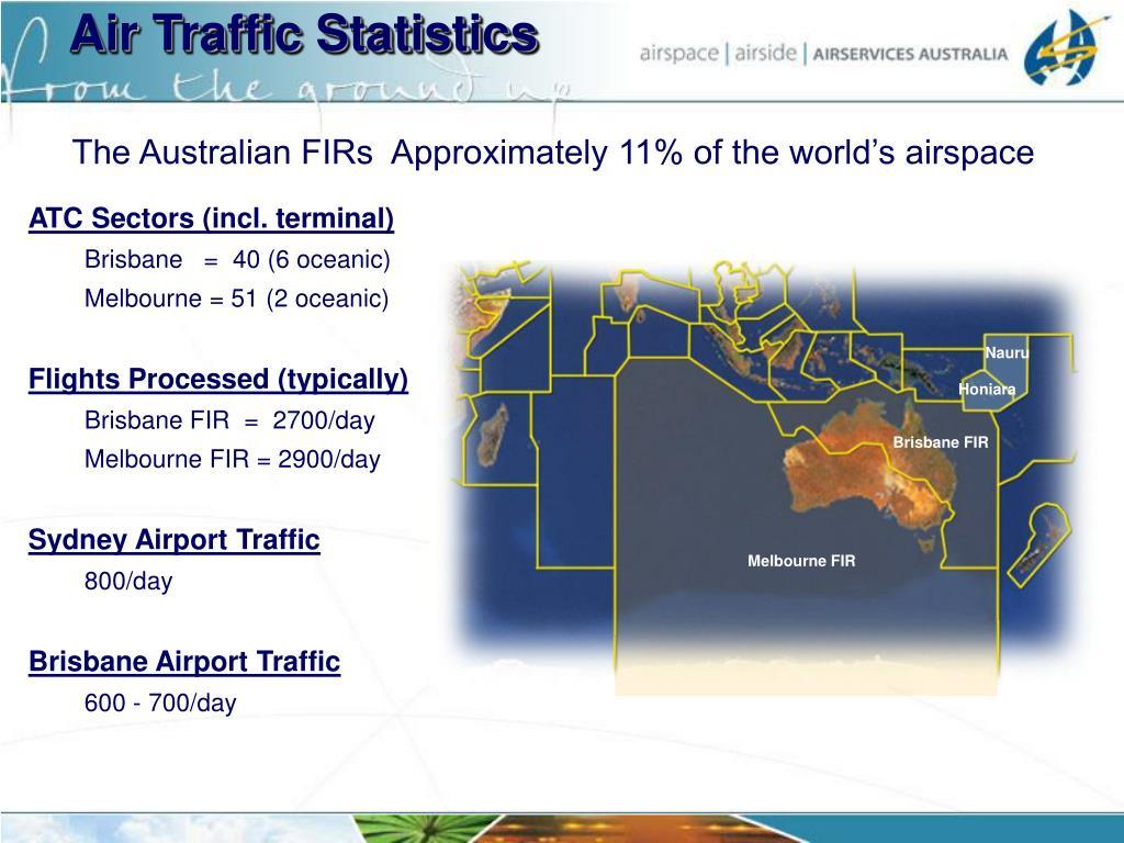 Air Traffic Statistics