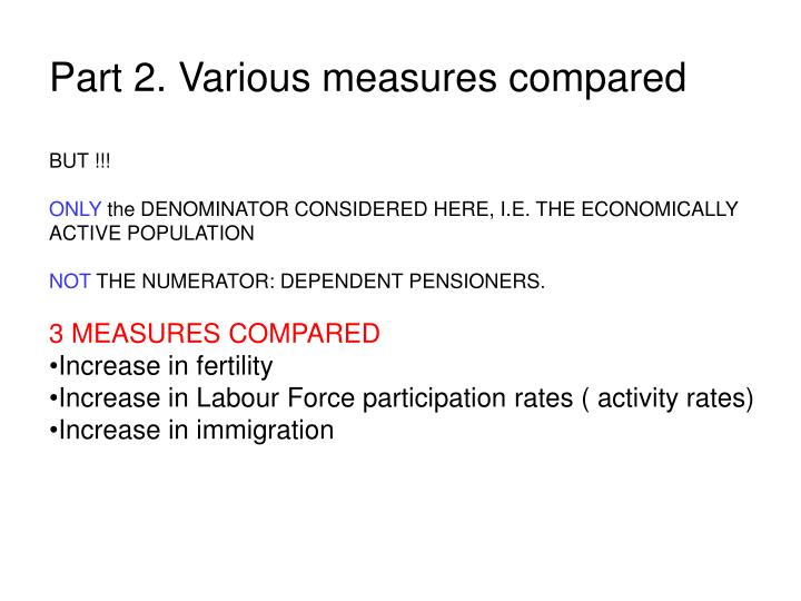 Part 2. Various measures compared