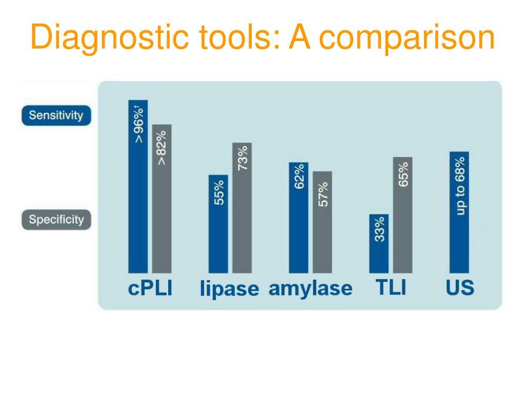 Diagnostic tools: A comparison