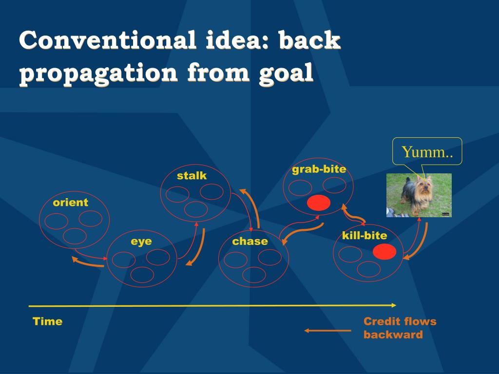 Conventional idea: back propagation from goal