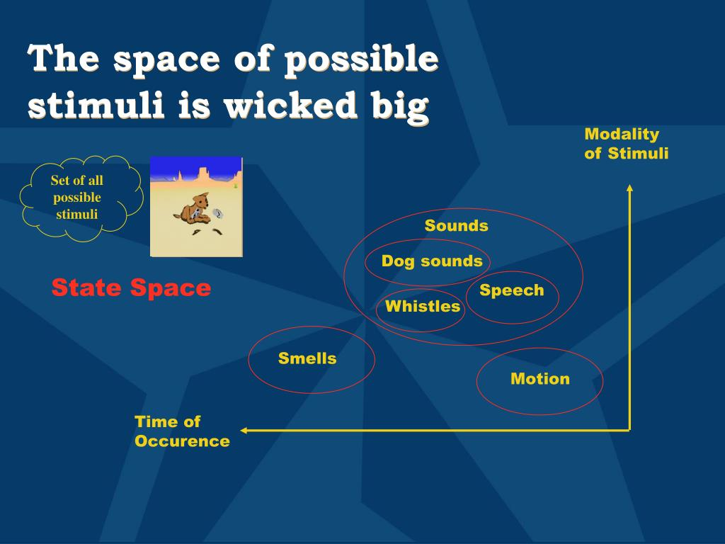 Modality of Stimuli