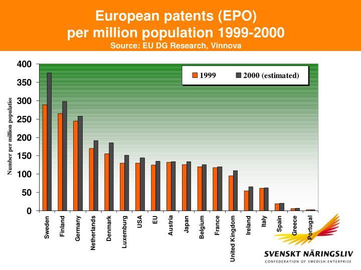 European patents (EPO)