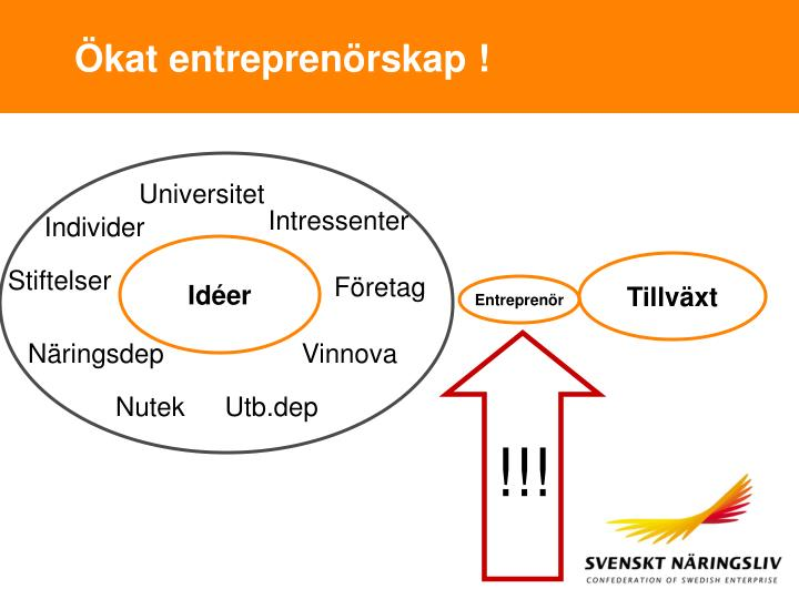 Ökat entreprenörskap !
