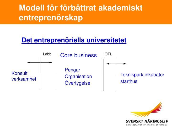 Modell för förbättrat akademiskt entreprenörskap