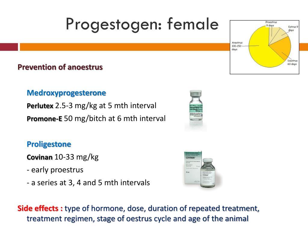 Progestogen: female