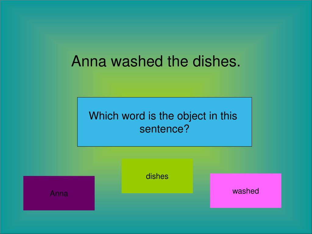 Anna washed the dishes.