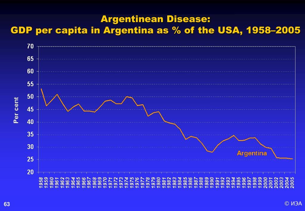 Argentinean Disease