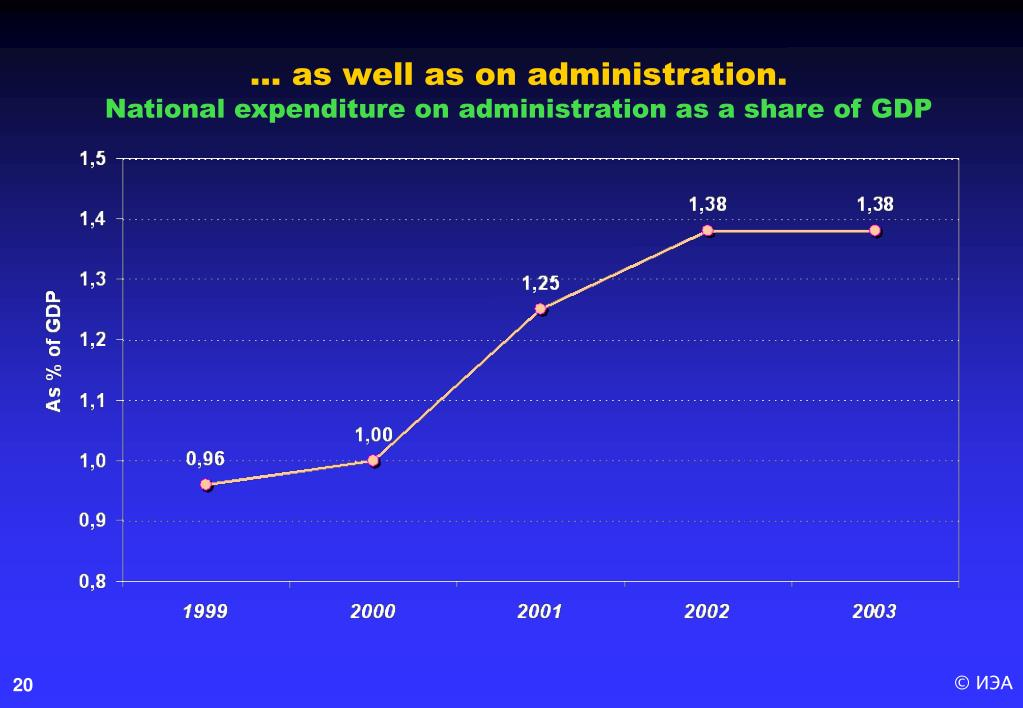 … as well as on administration.