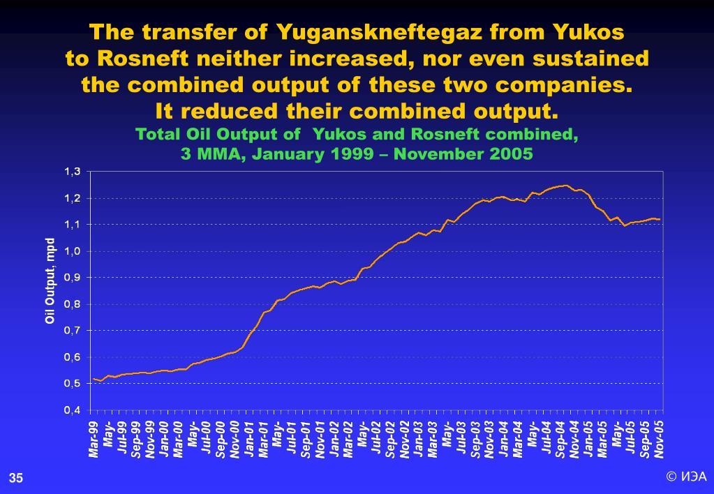 The transfer of Yuganskneftegaz from Yukos