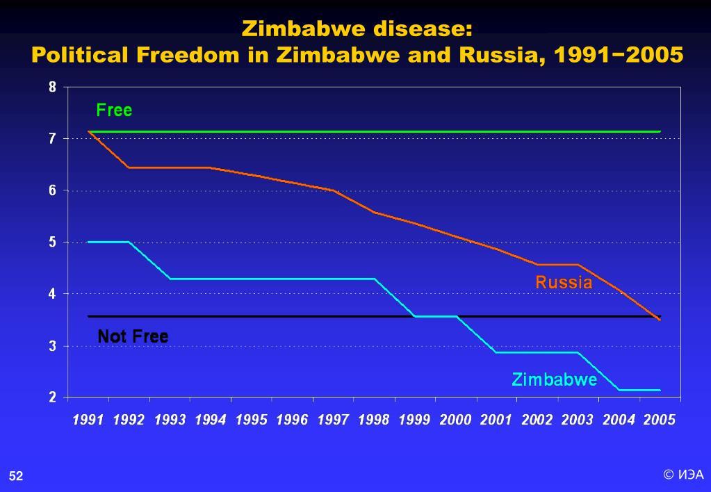 Zimbabwe disease: