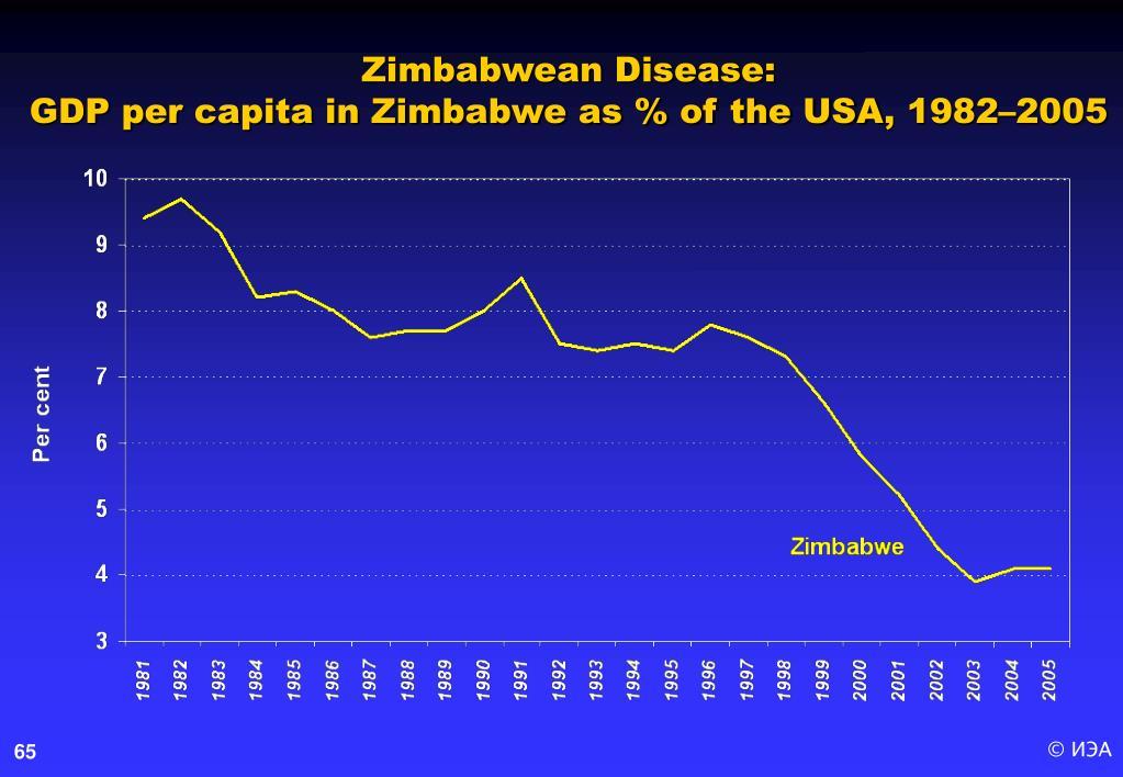 Zimbabwean Disease