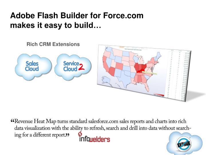 Adobe Flash Builder for Force.com