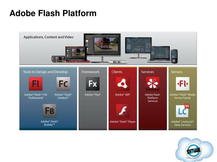 Adobe Flash Platform