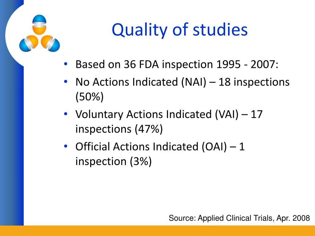 Quality of studies
