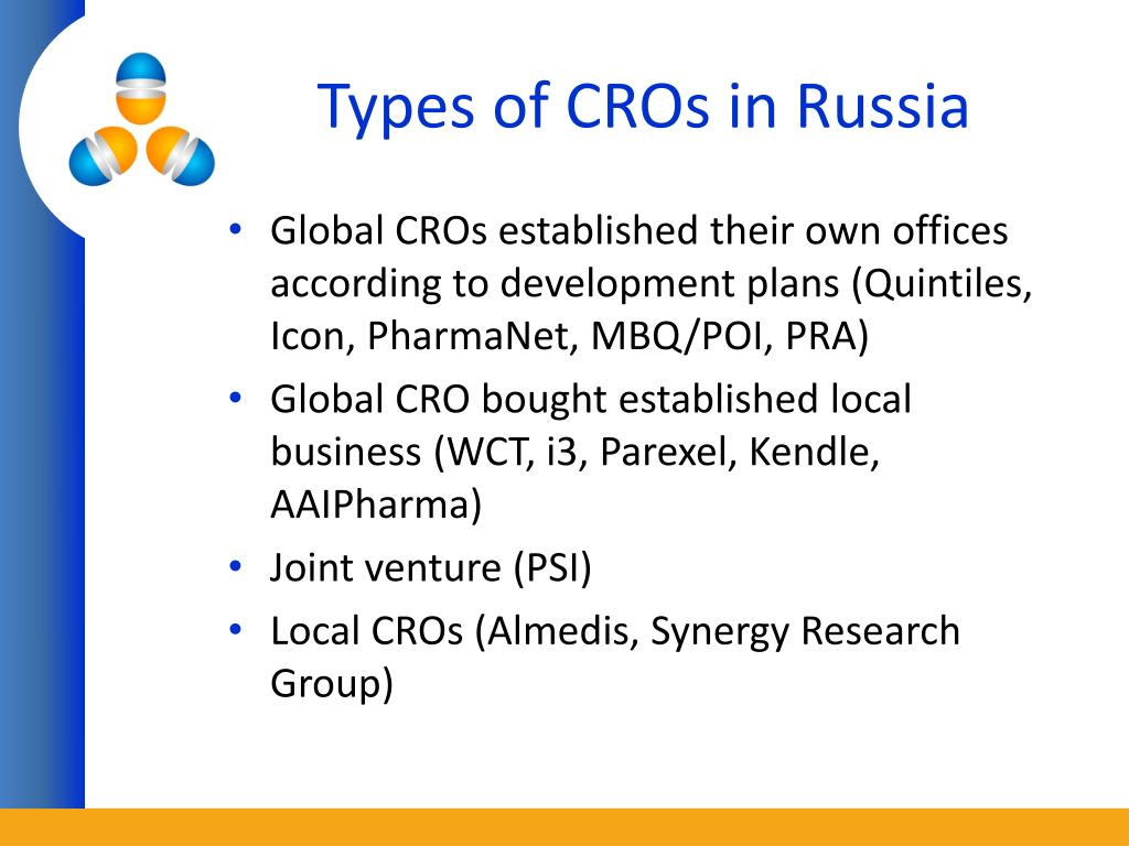 Types of CROs in Russia