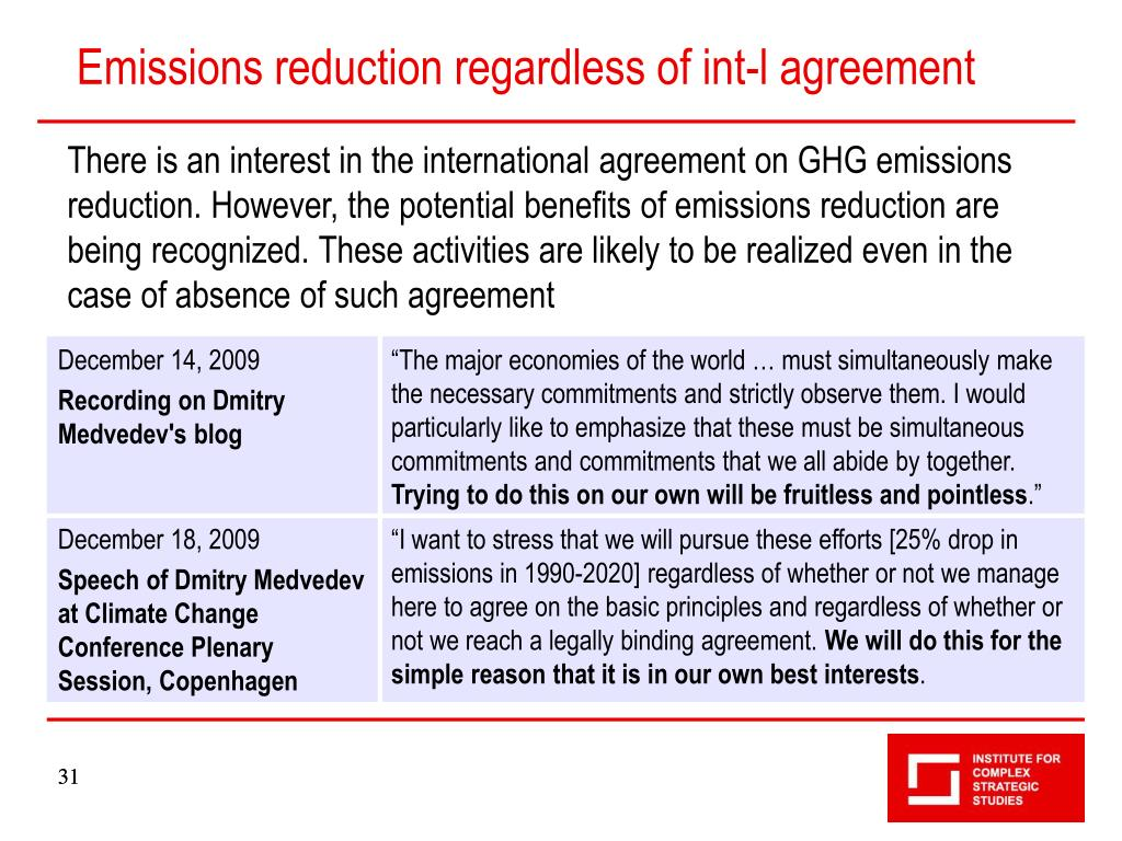 Emissions reduction regardless of int-l agreement