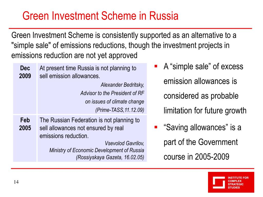 Green Investment Scheme in Russia