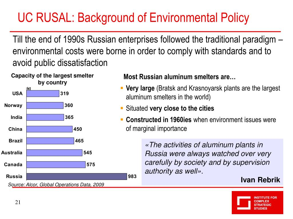 UC RUSAL: Background of Environmental Policy