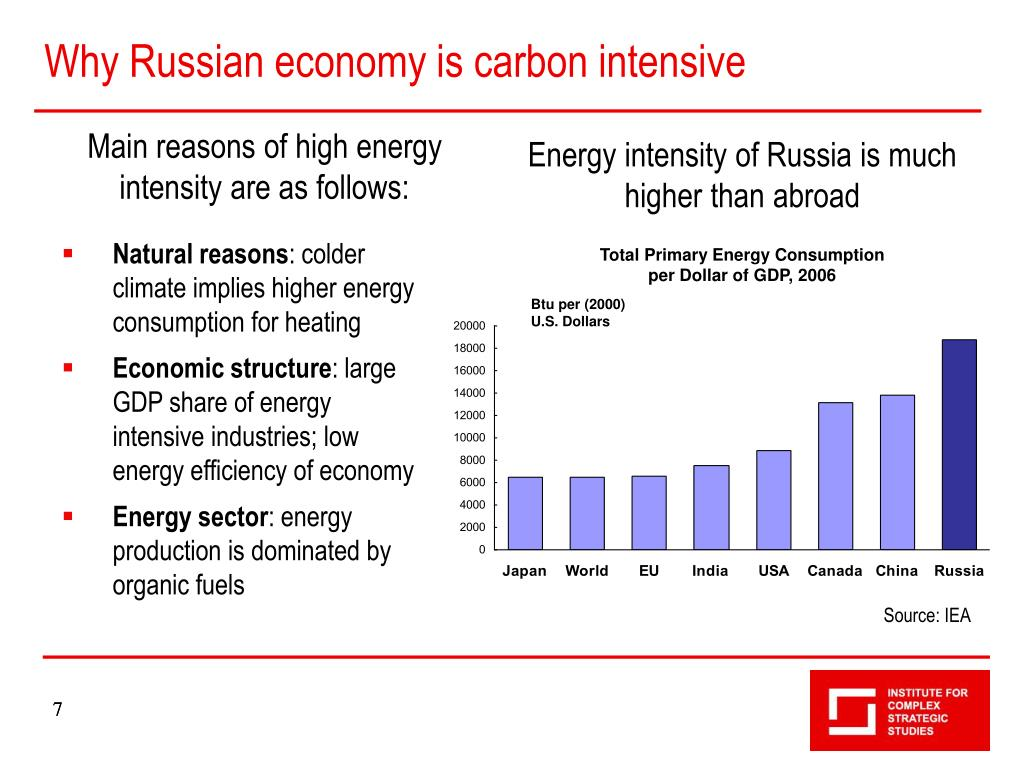 Why Russian economy is carbon intensive