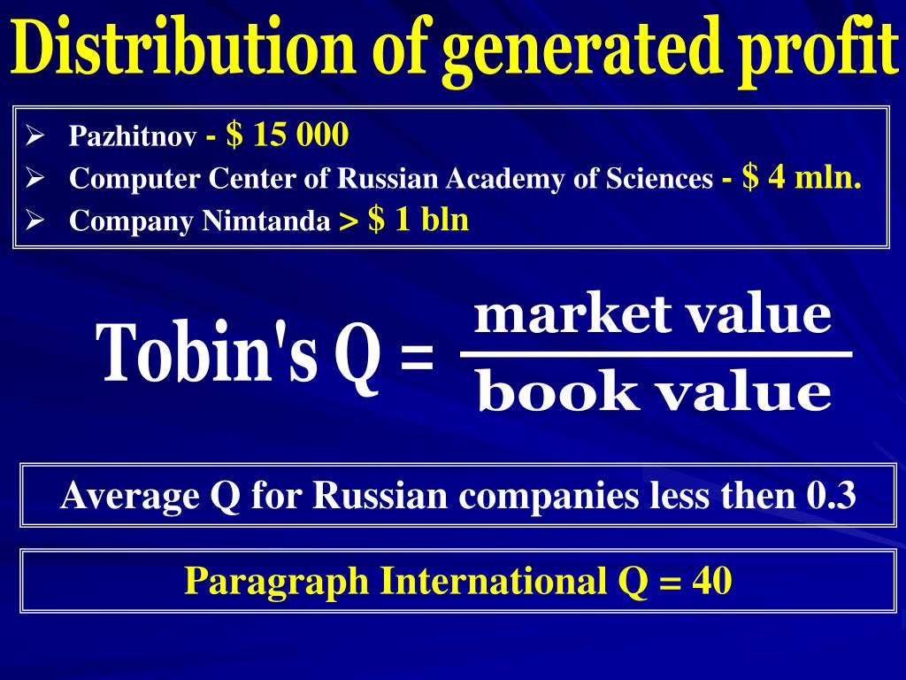 Distribution of generated profit