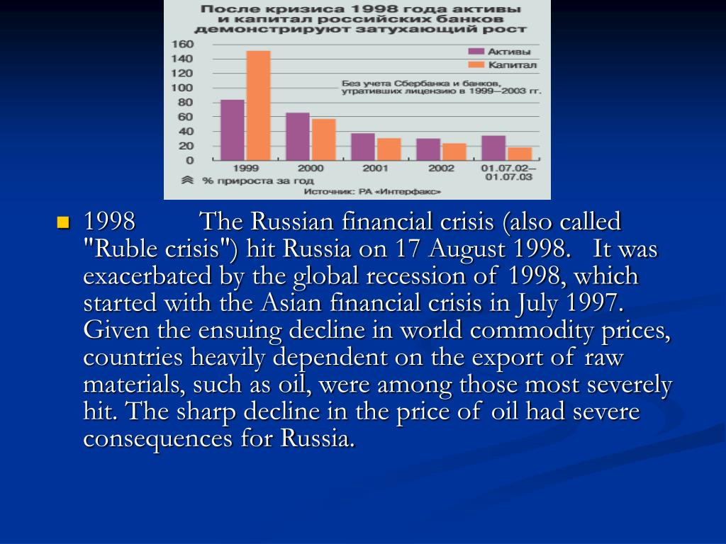 "1998         The Russian financial crisis (also called ""Ruble crisis"") hit Russia"
