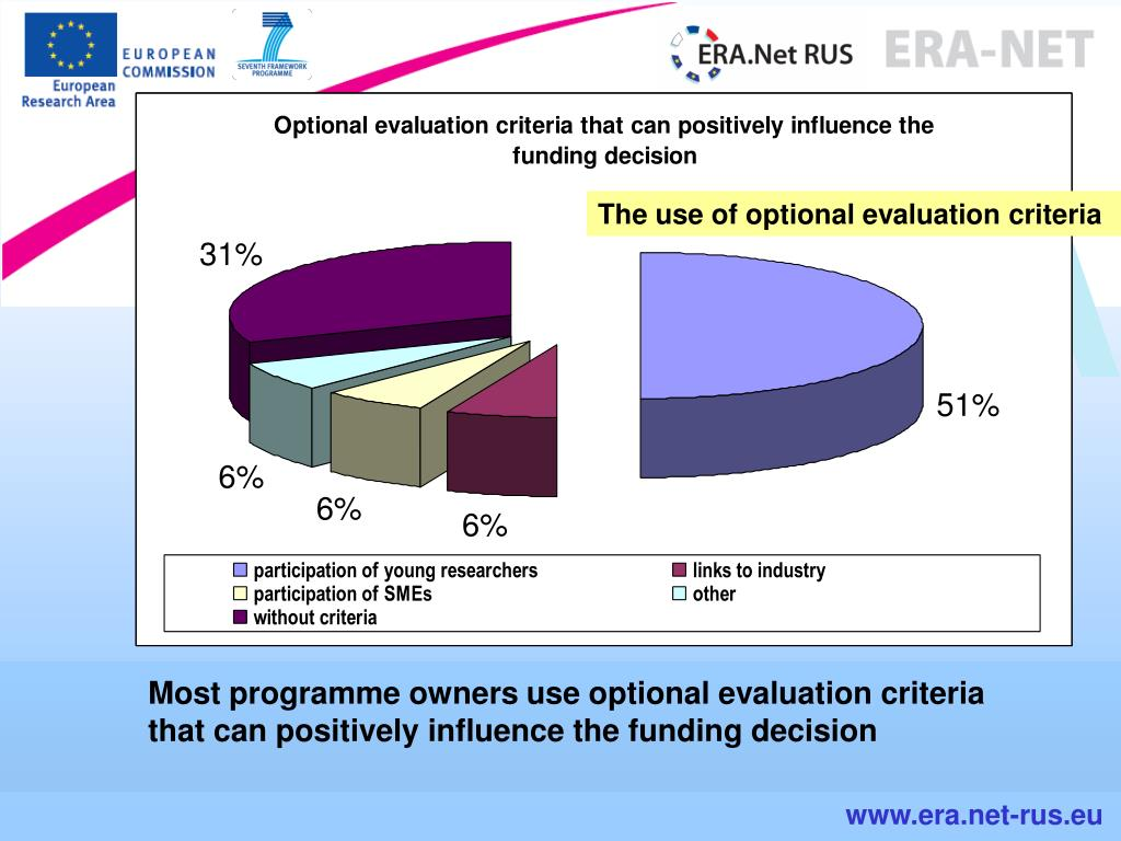 The use of optional evaluation criteria