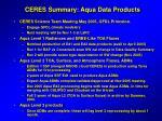 ceres summary aqua data products