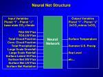 neural net structure