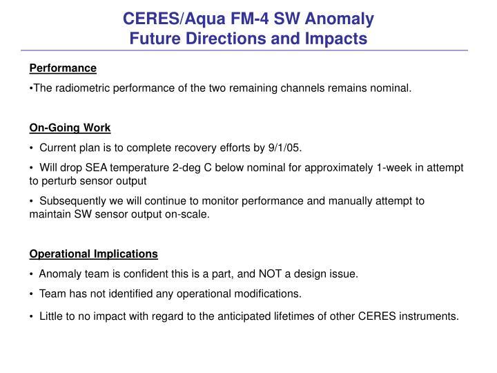 CERES/Aqua FM-4 SW Anomaly