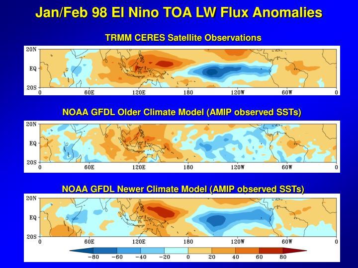 Jan/Feb 98 El Nino TOA LW Flux Anomalies