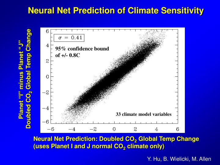 Neural Net Prediction of Climate Sensitivity
