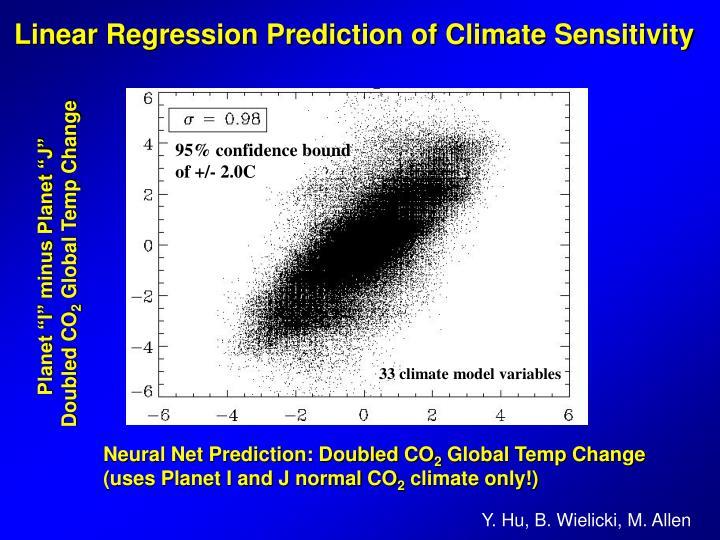 Linear Regression Prediction of Climate Sensitivity