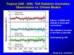 tropical 20s 20n toa radiation anomalies observations vs climate models