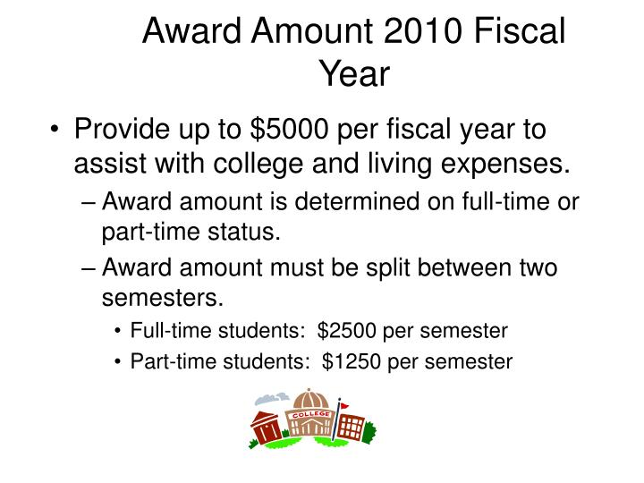 Award Amount 2010 Fiscal Year
