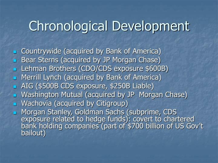 Chronological Development