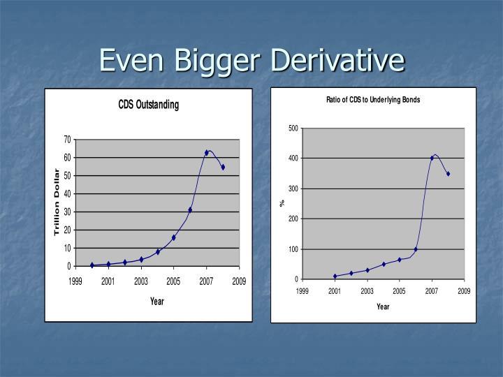 Even Bigger Derivative