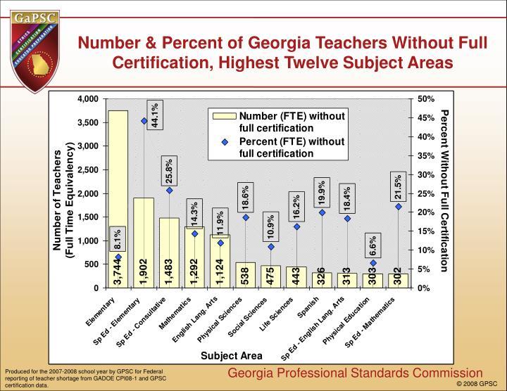 georgia teacher certification subject teachers areas twelve highest shortages demand supply percent without number ppt powerpoint presentation