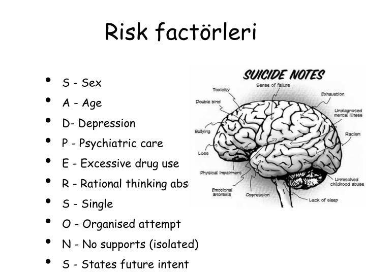 Risk fact