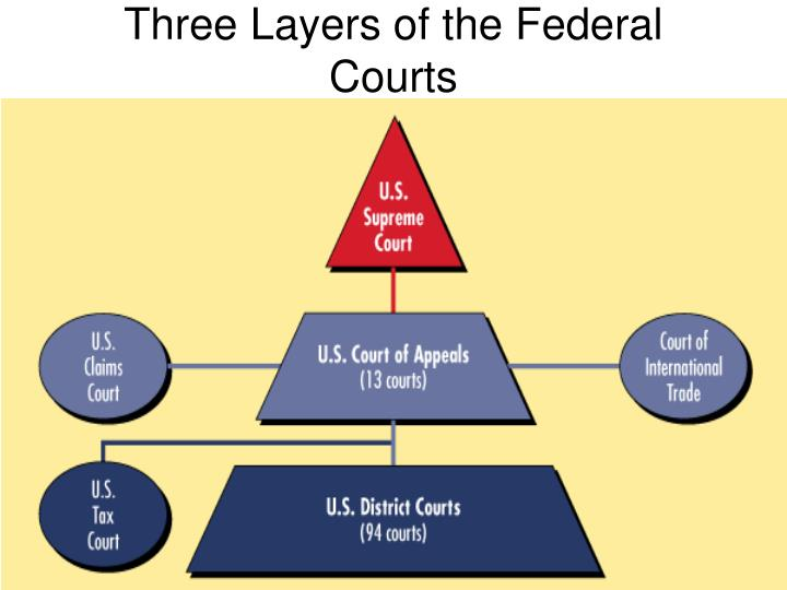 structure of the judiciary power Separation of powers and the judiciary  in a three-branch governmental structure with separate and  by exercising its power of judicial review, and using its au.