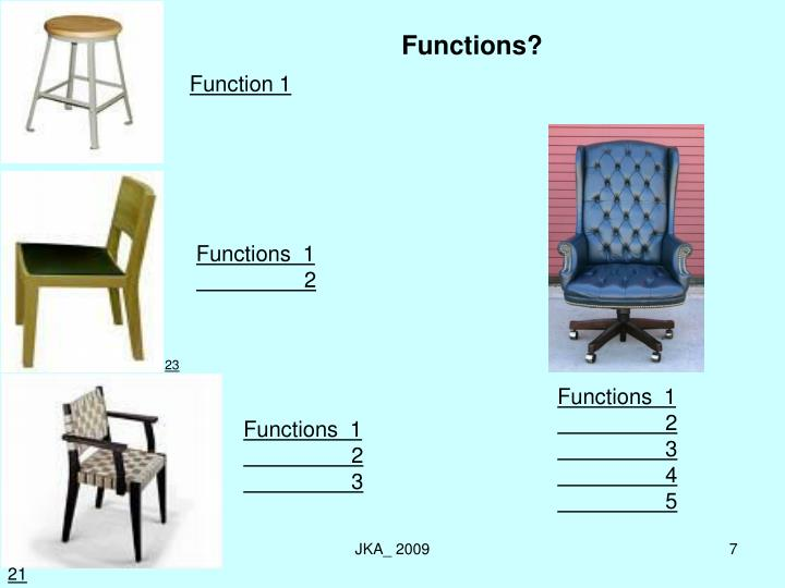 Functions?
