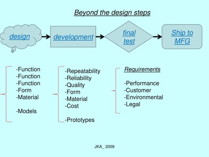 Beyond the design steps