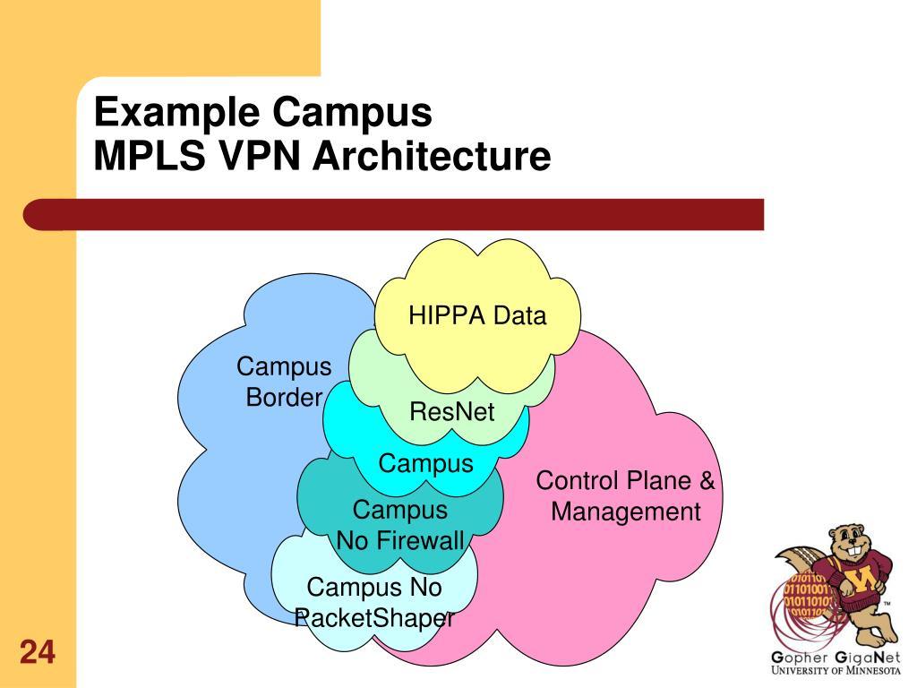Example Campus